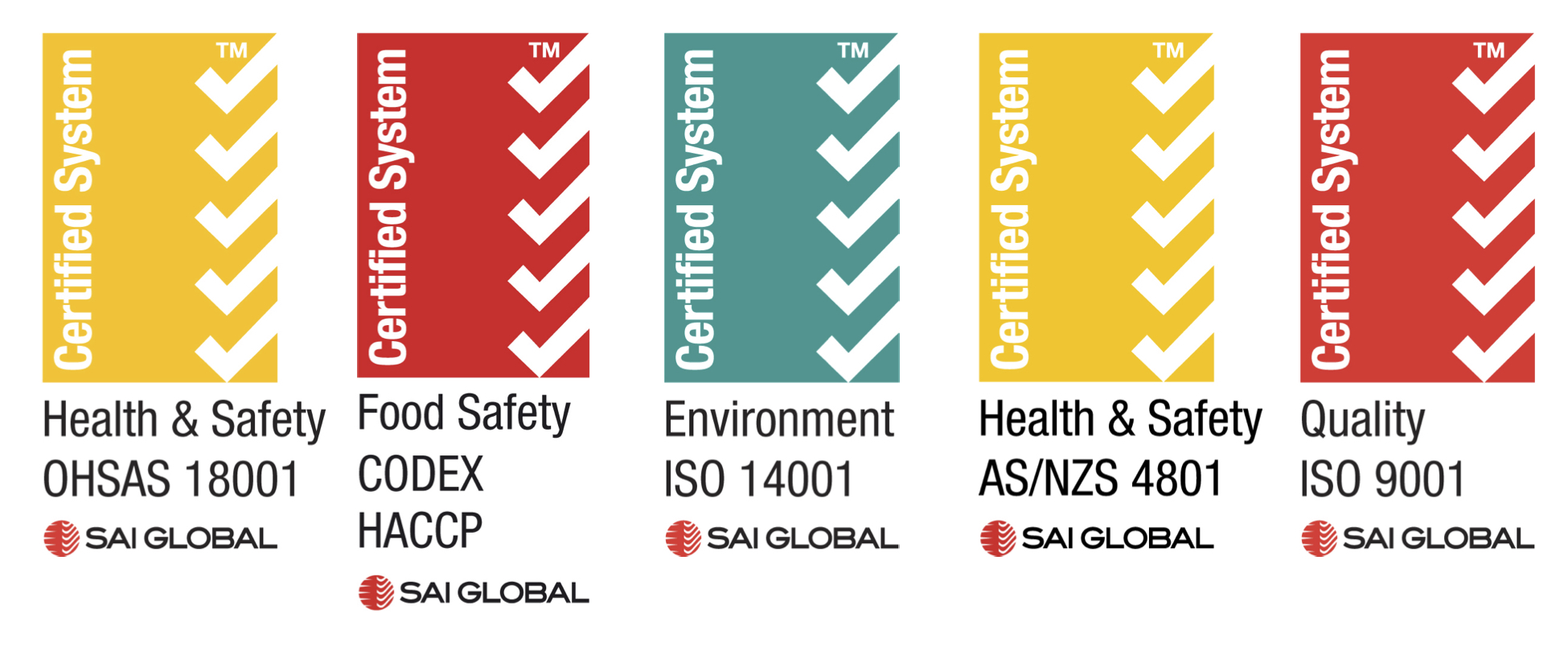 ISO compliance | Busselton Freight Services